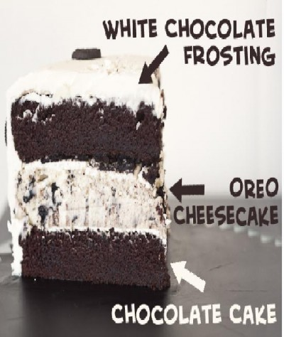 Creative Oreo desserts